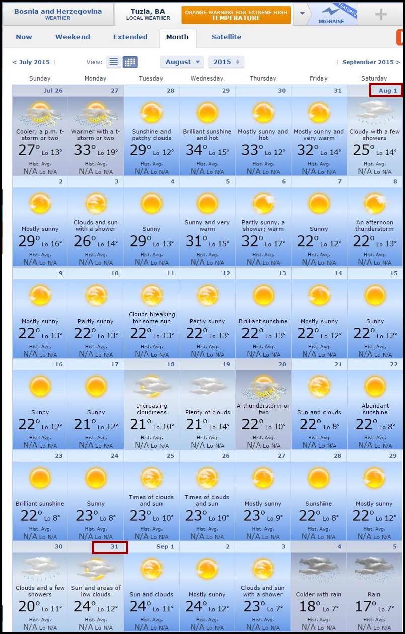 august-vremenska-prognoza-za-tuzlu