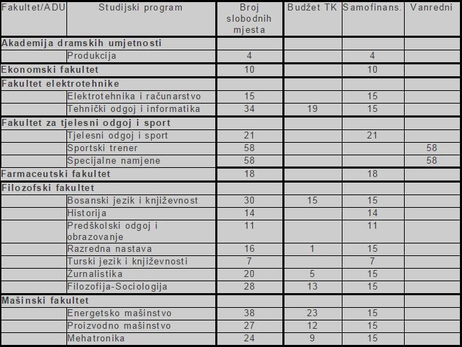 fakulteti-upis-drugi-rok