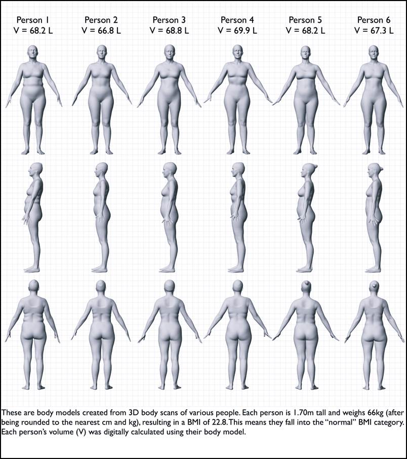 gradja-tijela-tijelo-zensko-kilogrami