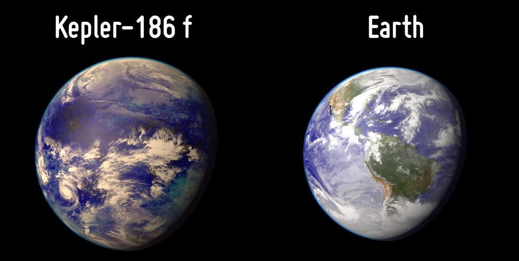 kepler-planete