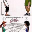 neverbalna-komunikacija
