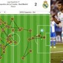 Može li neko zaustaviti Real: Akciji kod gola Casemira prethodila 44 dodavanja za 107 sekundi (VIDEO)